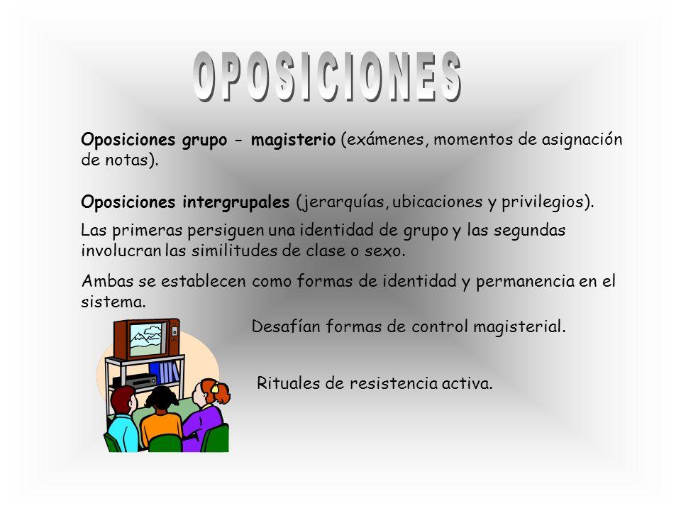 OPOSICIONES Oposiciones grupo - magisterio (exámenes, momentos de asignación de notas).