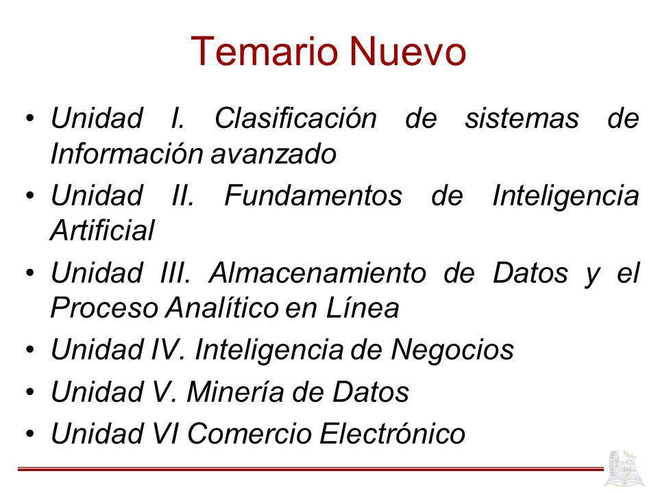 Temario Nuevo Unidad I. Clasificación de sistemas de Información avanzado. Unidad II. Fundamentos de Inteligencia Artificial.