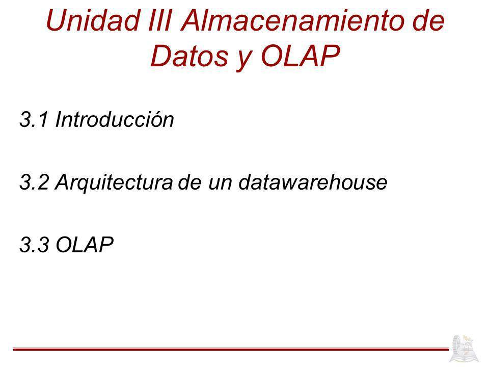Unidad III Almacenamiento de Datos y OLAP