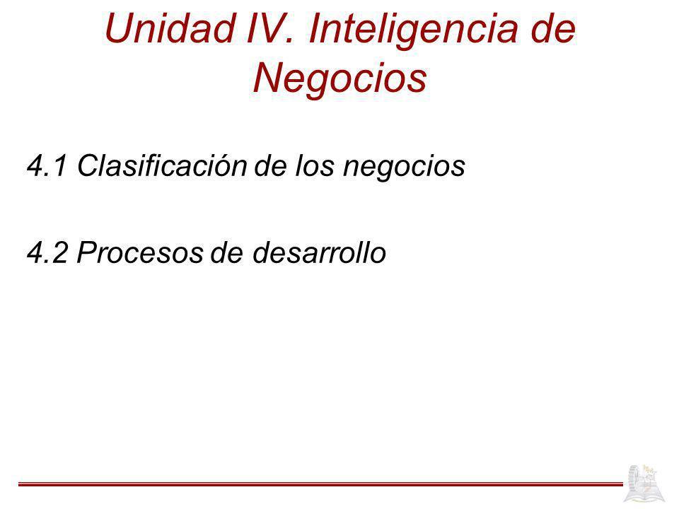 Unidad IV. Inteligencia de Negocios