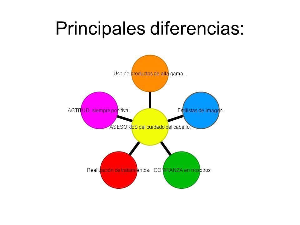 Principales diferencias:
