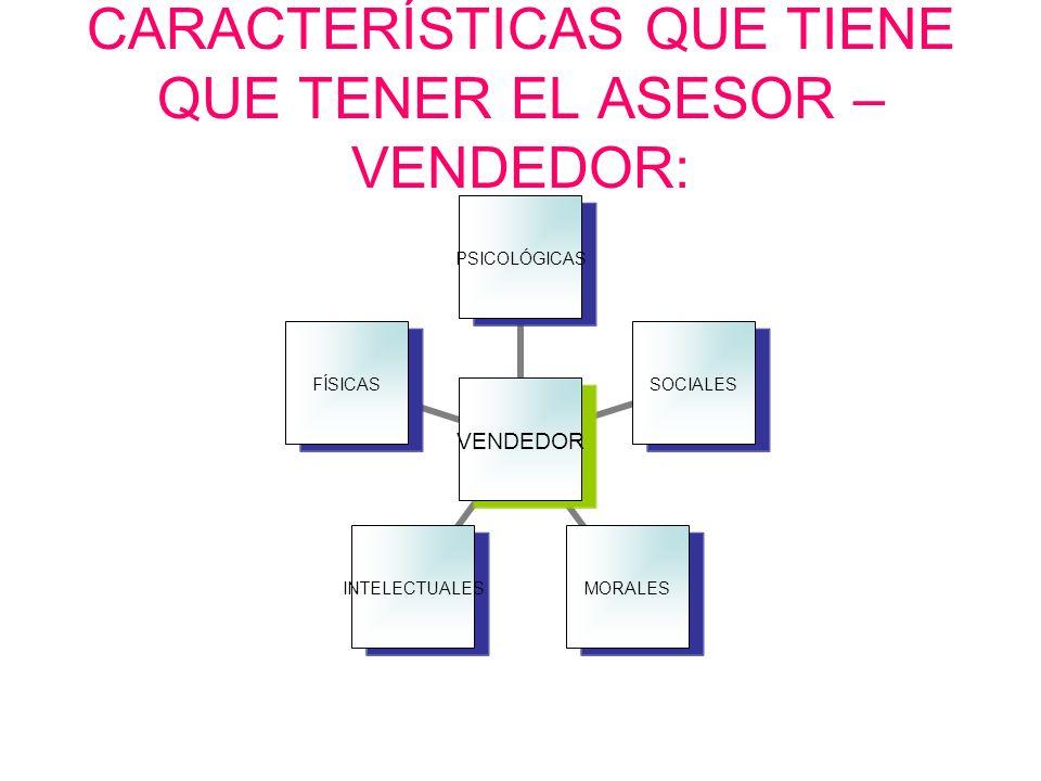 CARACTERÍSTICAS QUE TIENE QUE TENER EL ASESOR –VENDEDOR: