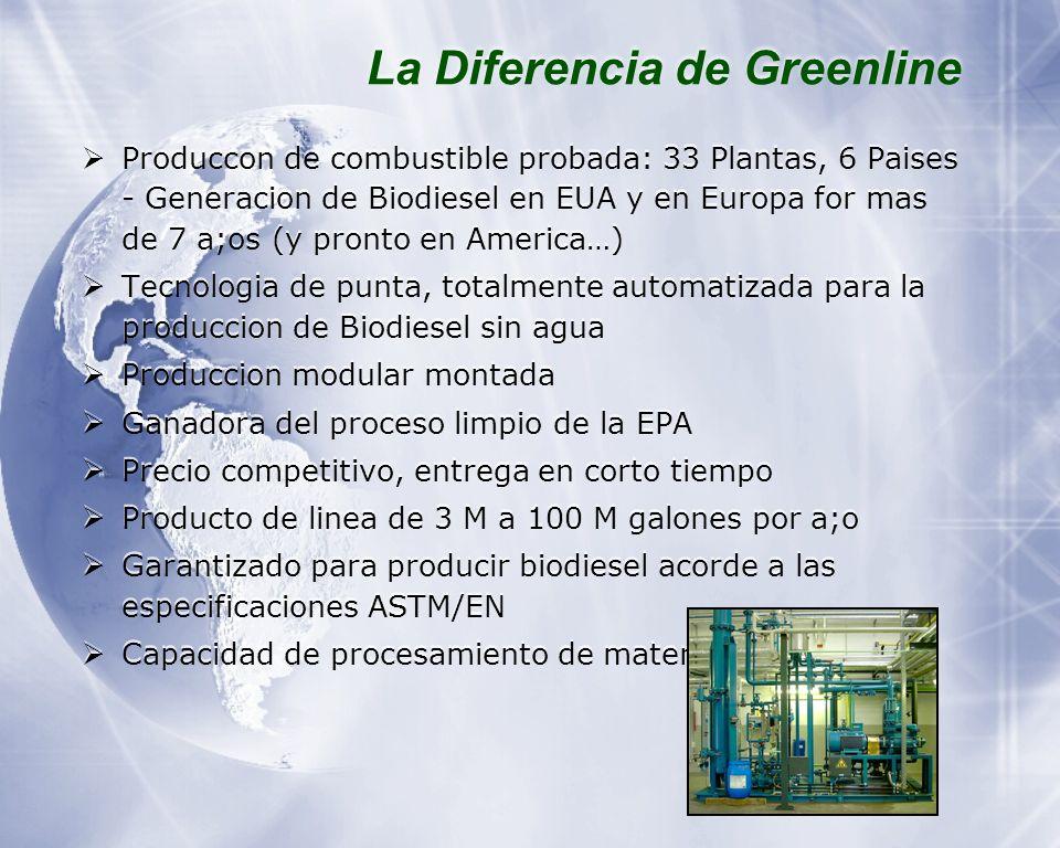 La Diferencia de Greenline