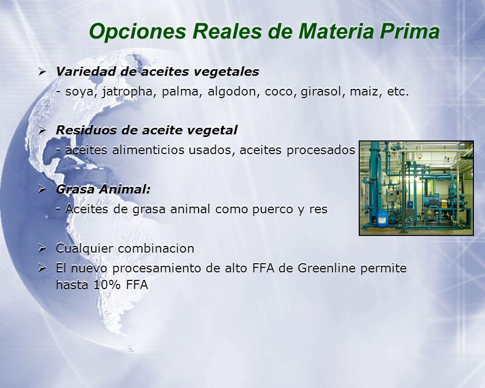 Opciones Reales de Materia Prima