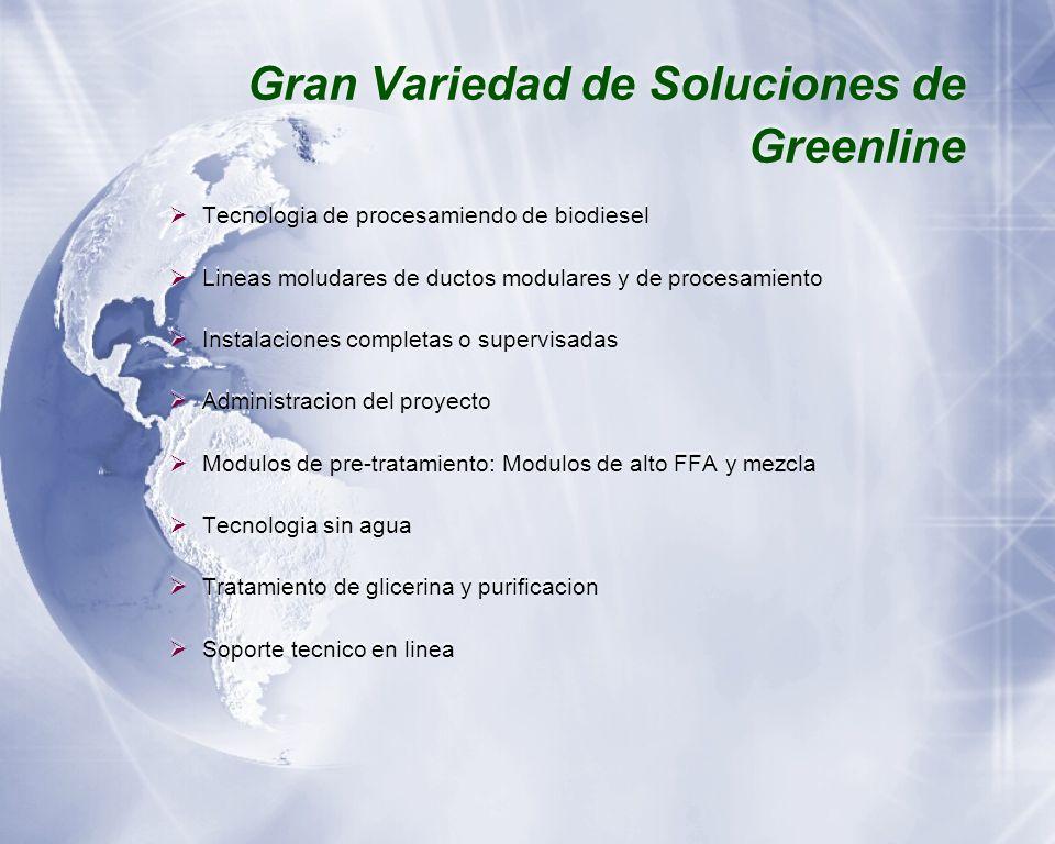 Gran Variedad de Soluciones de Greenline