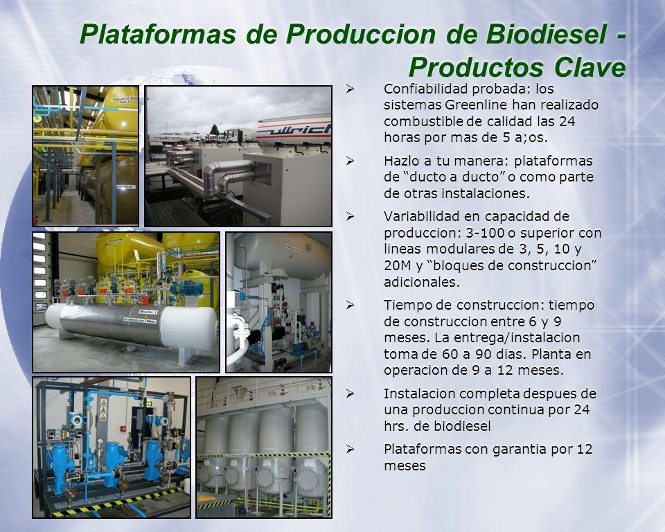 Plataformas de Produccion de Biodiesel - Productos Clave