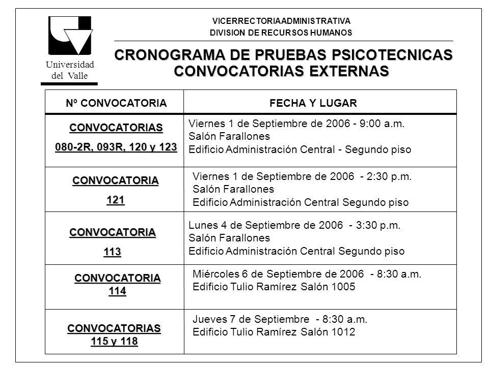 CRONOGRAMA DE PRUEBAS PSICOTECNICAS CONVOCATORIAS EXTERNAS