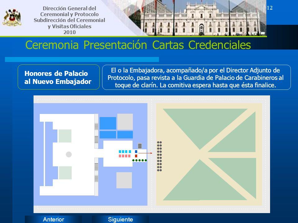 Ceremonia Presentación Cartas Credenciales