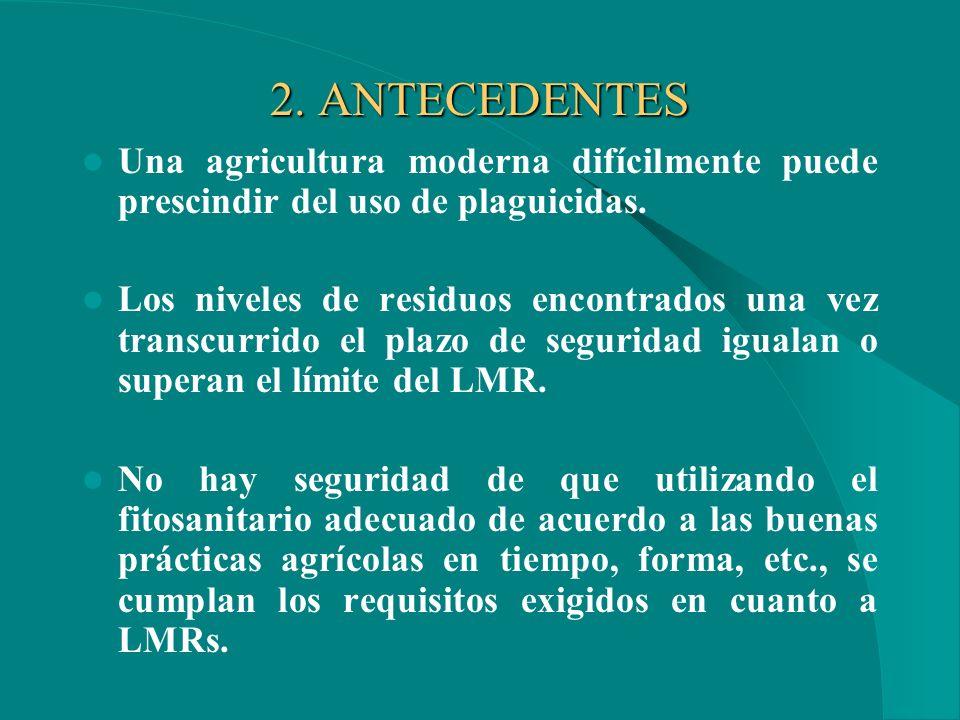 2. ANTECEDENTES Una agricultura moderna difícilmente puede prescindir del uso de plaguicidas.