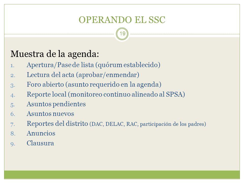 OPERANDO EL SSC Muestra de la agenda: