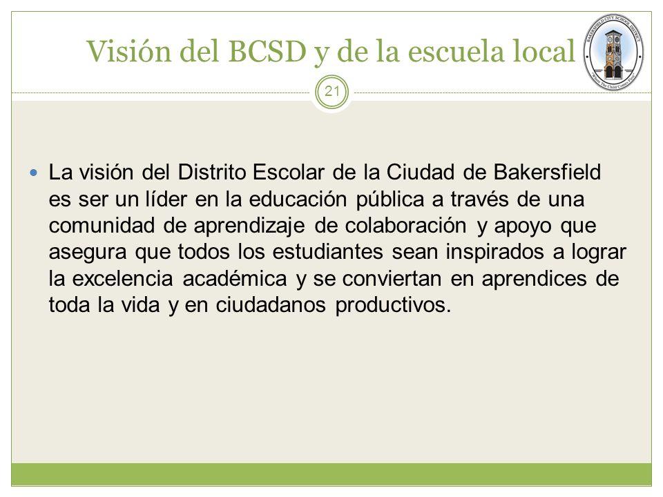Visión del BCSD y de la escuela local
