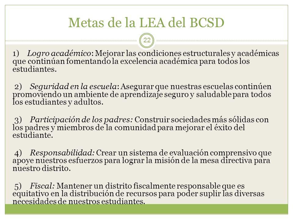 Metas de la LEA del BCSD