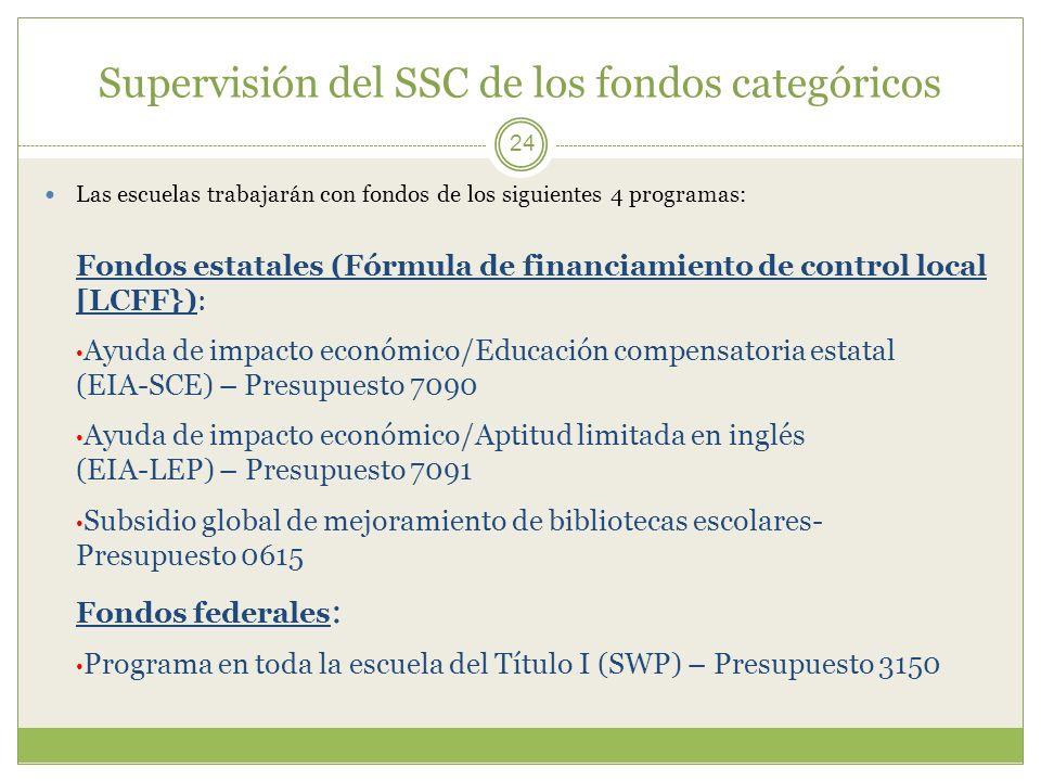 Supervisión del SSC de los fondos categóricos