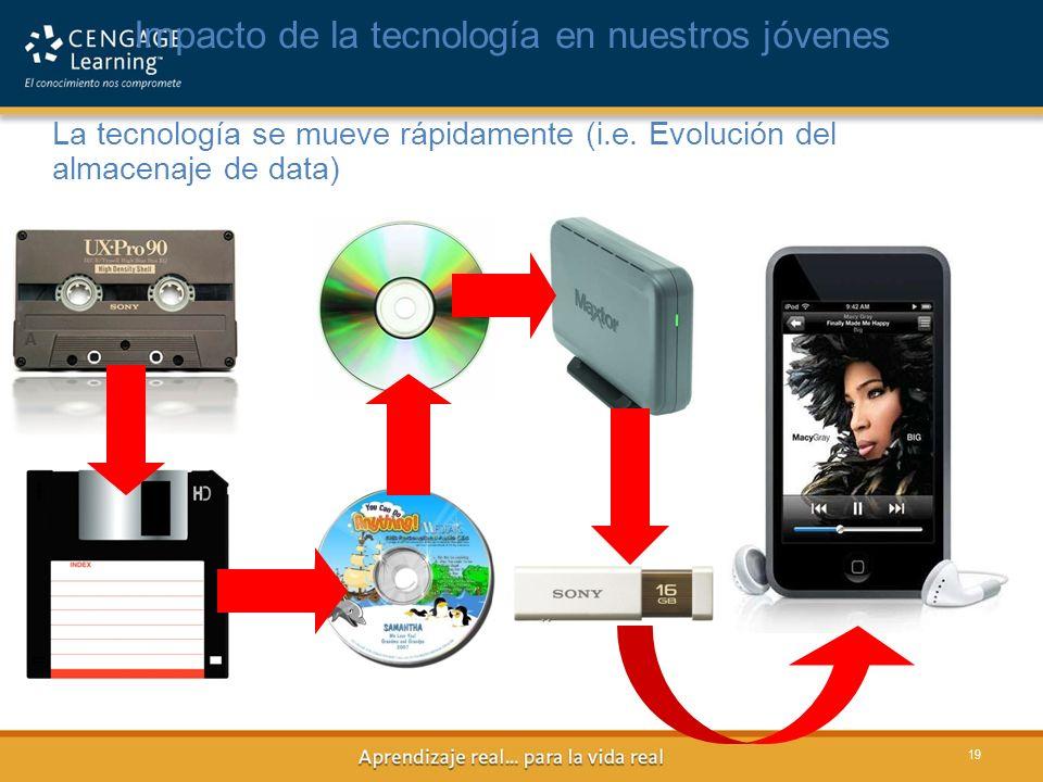 Impacto de la tecnología en nuestros jóvenes