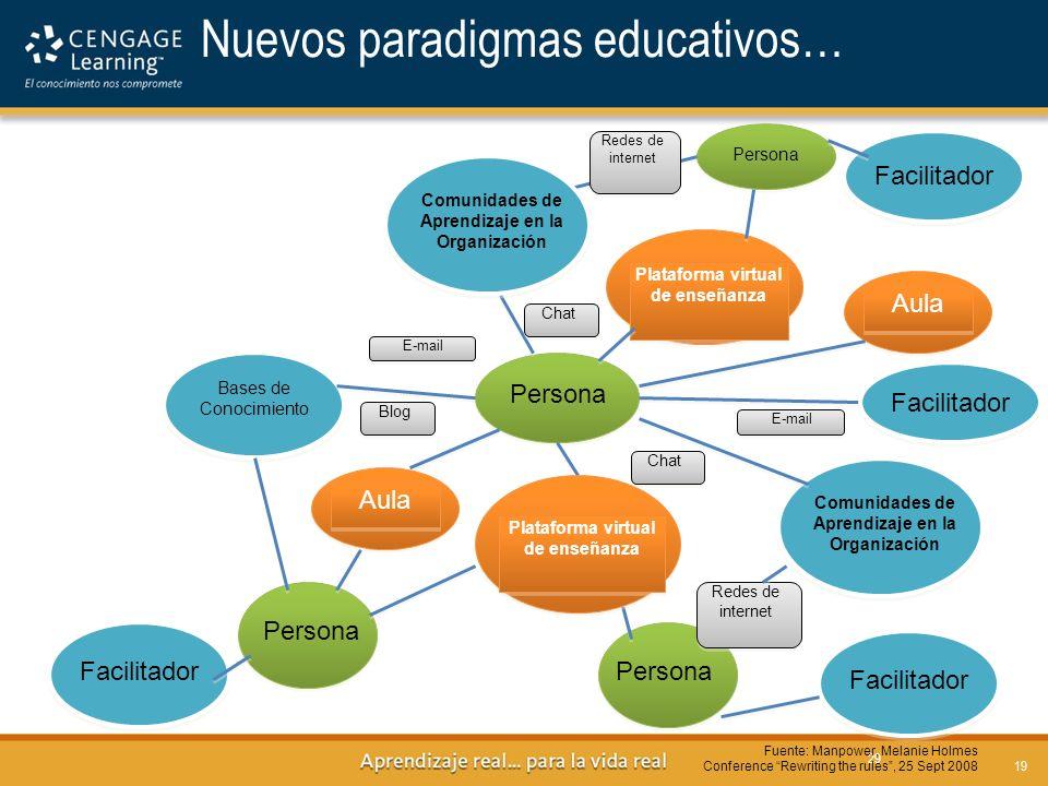 Nuevos paradigmas educativos…