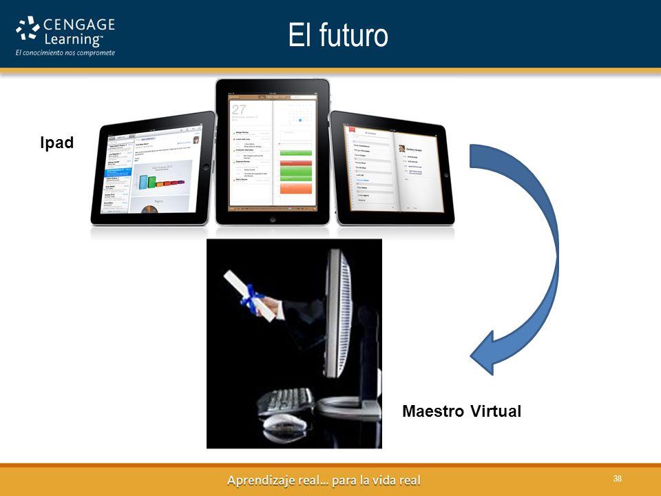 El futuro Ipad Maestro Virtual