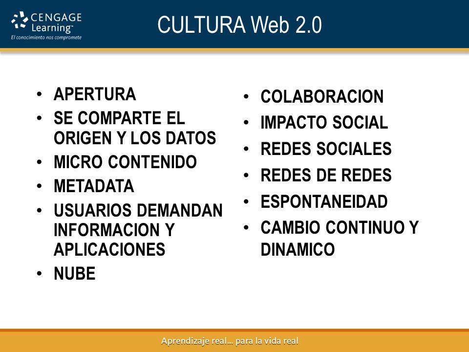 CULTURA Web 2.0 APERTURA SE COMPARTE EL ORIGEN Y LOS DATOS