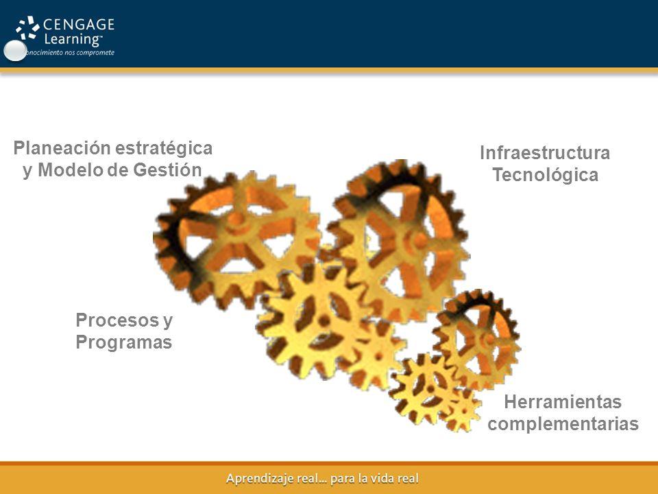 Planeación estratégica y Modelo de Gestión Infraestructura Tecnológica