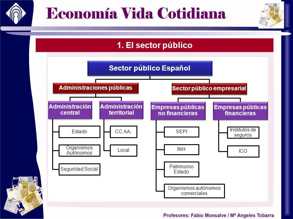 1. El sector público Sector público Español Administraciones públicas
