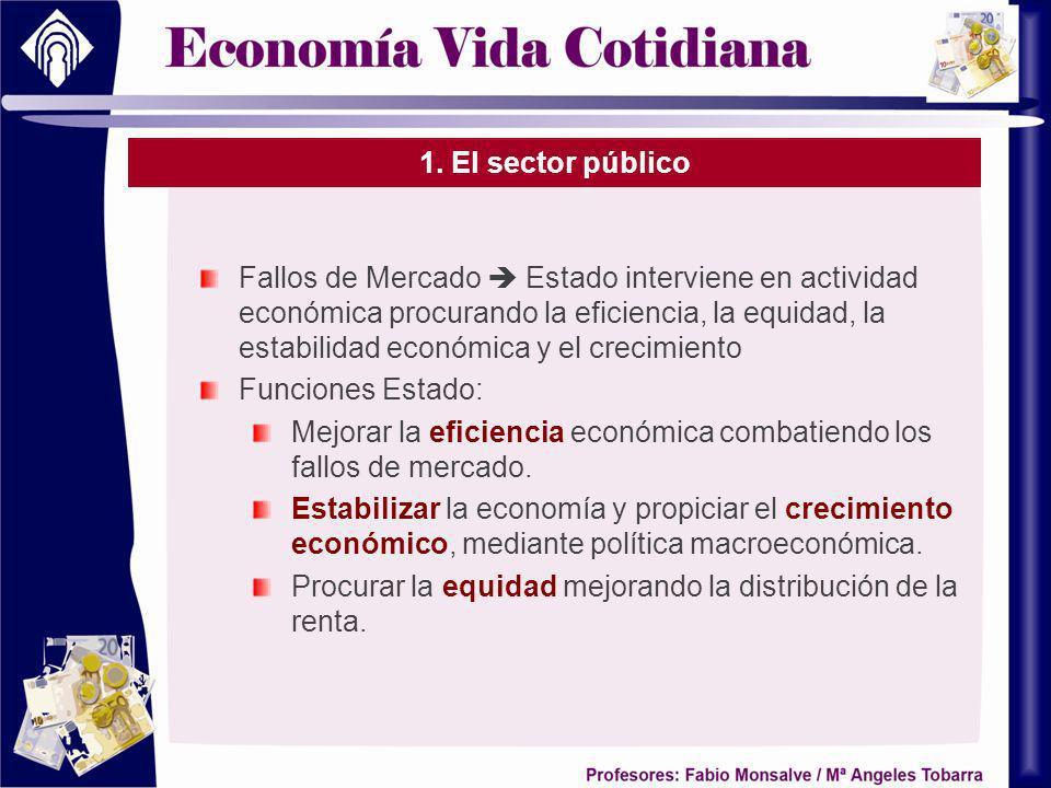 1. El sector público