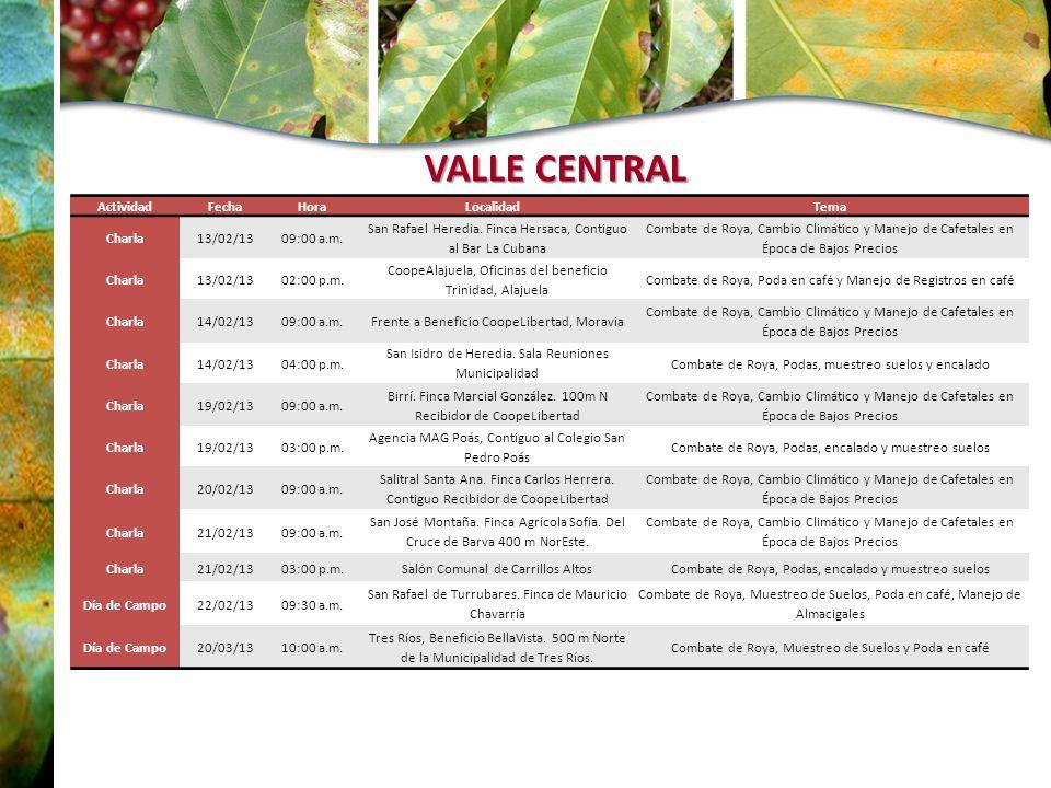 VALLE CENTRAL Actividad Fecha Hora Localidad Tema Charla 13/02/13