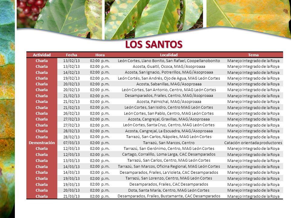 LOS SANTOS Actividad Fecha Hora Localidad Tema Charla 13/02/13