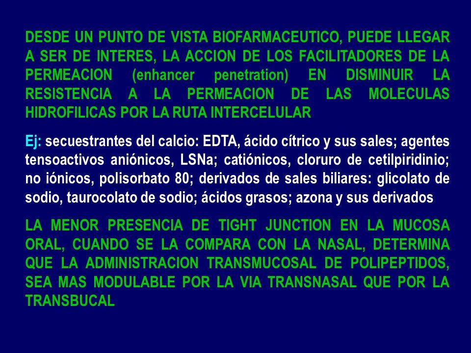 DESDE UN PUNTO DE VISTA BIOFARMACEUTICO, PUEDE LLEGAR A SER DE INTERES, LA ACCION DE LOS FACILITADORES DE LA PERMEACION (enhancer penetration) EN DISMINUIR LA RESISTENCIA A LA PERMEACION DE LAS MOLECULAS HIDROFILICAS POR LA RUTA INTERCELULAR