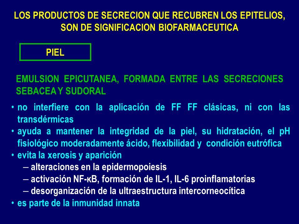 LOS PRODUCTOS DE SECRECION QUE RECUBREN LOS EPITELIOS, SON DE SIGNIFICACION BIOFARMACEUTICA