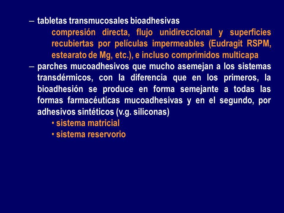tabletas transmucosales bioadhesivas