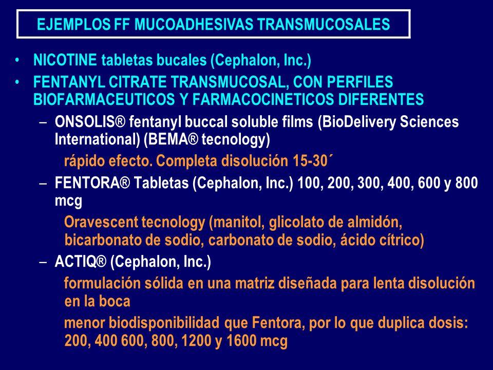 EJEMPLOS FF MUCOADHESIVAS TRANSMUCOSALES