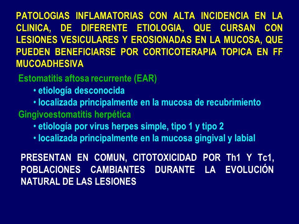 PATOLOGIAS INFLAMATORIAS CON ALTA INCIDENCIA EN LA CLINICA, DE DIFERENTE ETIOLOGIA, QUE CURSAN CON LESIONES VESICULARES Y EROSIONADAS EN LA MUCOSA, QUE PUEDEN BENEFICIARSE POR CORTICOTERAPIA TOPICA EN FF MUCOADHESIVA