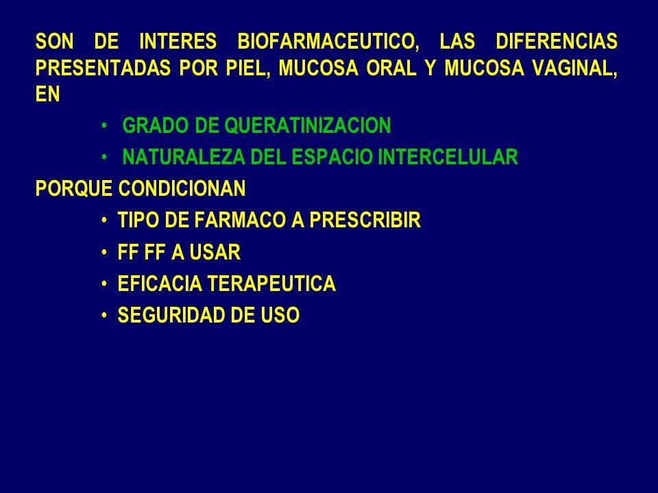 SON DE INTERES BIOFARMACEUTICO, LAS DIFERENCIAS PRESENTADAS POR PIEL, MUCOSA ORAL Y MUCOSA VAGINAL, EN
