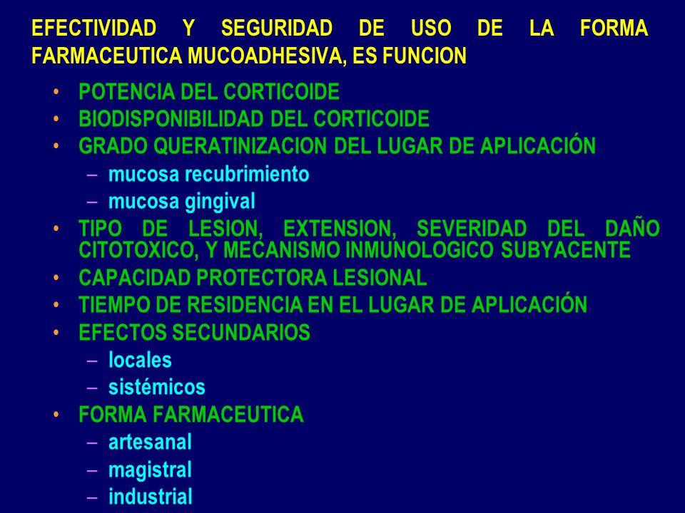 EFECTIVIDAD Y SEGURIDAD DE USO DE LA FORMA FARMACEUTICA MUCOADHESIVA, ES FUNCION
