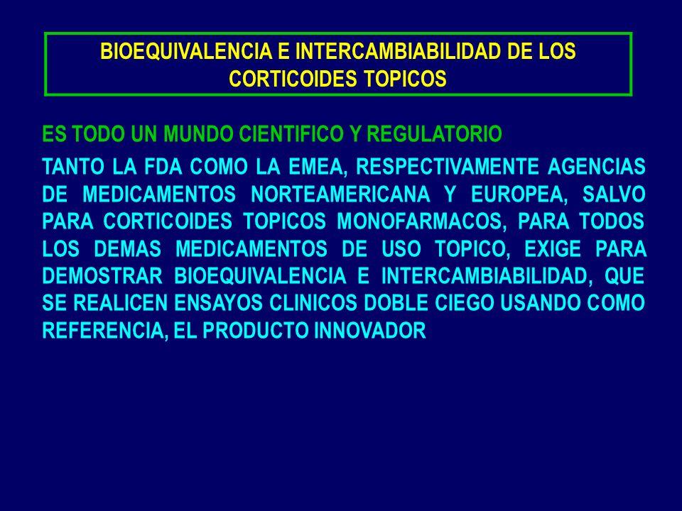 BIOEQUIVALENCIA E INTERCAMBIABILIDAD DE LOS CORTICOIDES TOPICOS