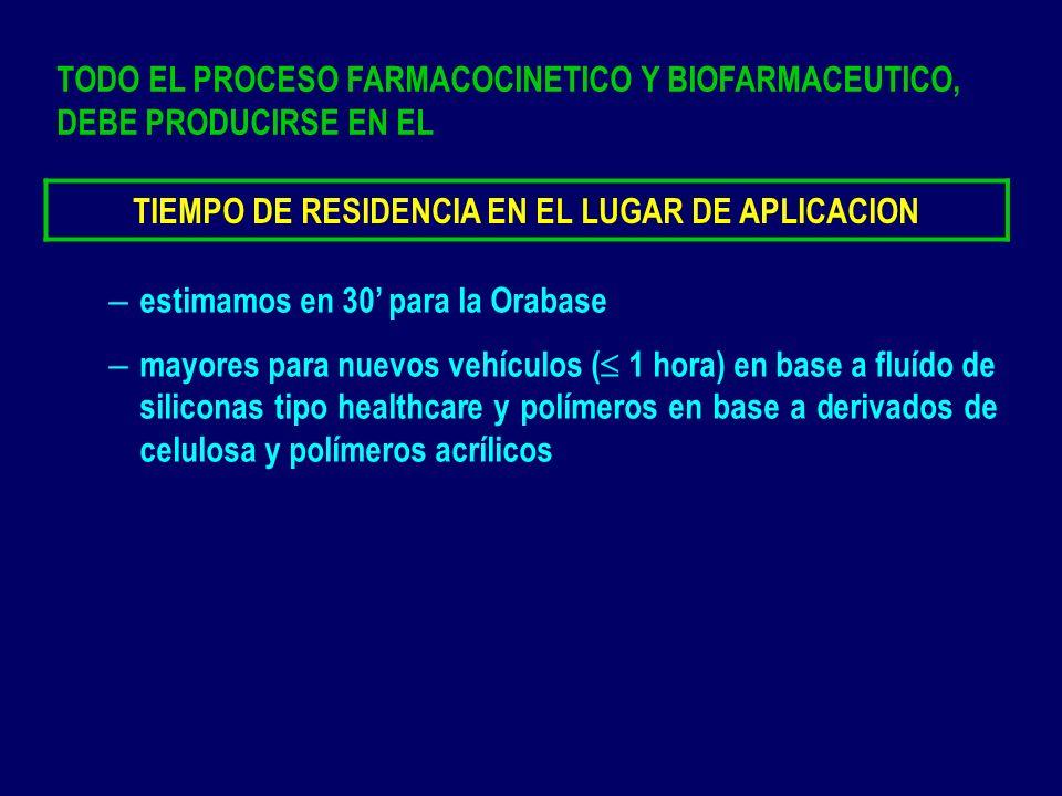 TIEMPO DE RESIDENCIA EN EL LUGAR DE APLICACION