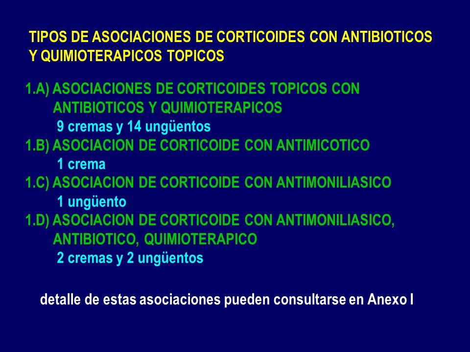 TIPOS DE ASOCIACIONES DE CORTICOIDES CON ANTIBIOTICOS Y QUIMIOTERAPICOS TOPICOS