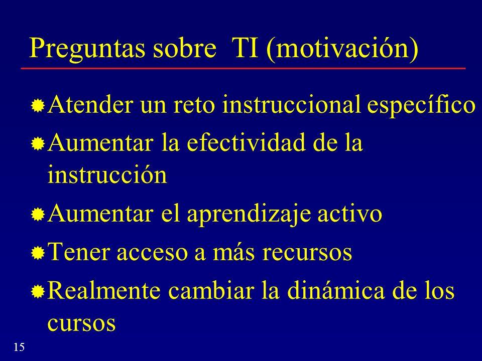 Preguntas sobre TI (motivación)