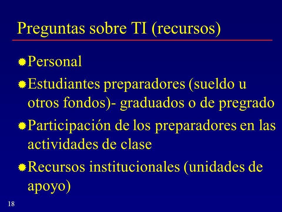 Preguntas sobre TI (recursos)