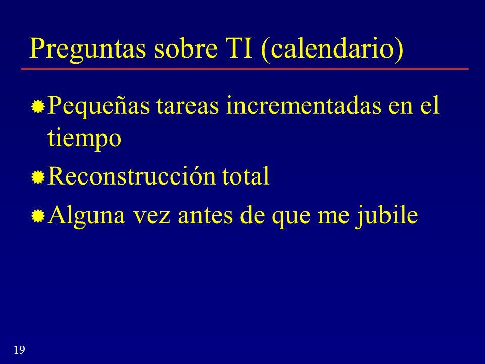 Preguntas sobre TI (calendario)