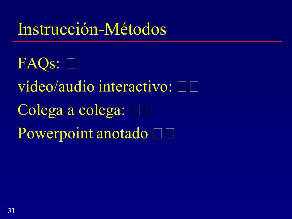 Instrucción-Métodos FAQs:  vídeo/audio interactivo: