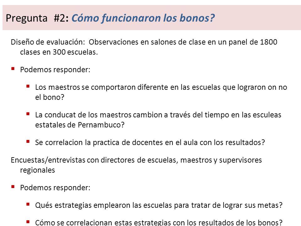 Pregunta #2: Cómo funcionaron los bonos