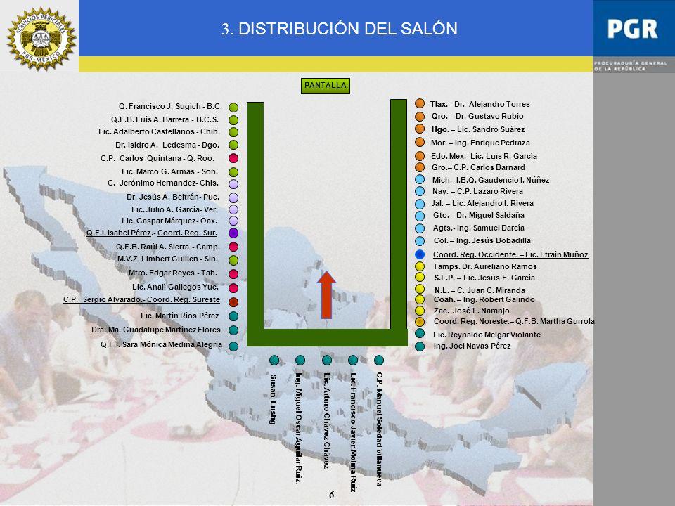 3. DISTRIBUCIÓN DEL SALÓN