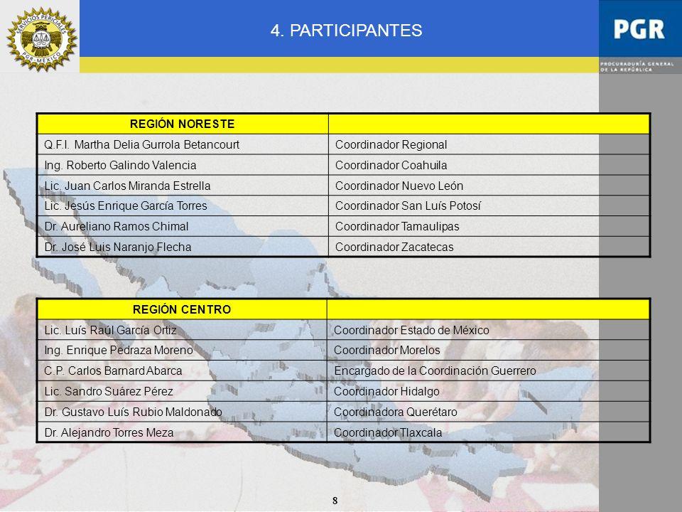 4. PARTICIPANTES REGIÓN NORESTE Q.F.I. Martha Delia Gurrola Betancourt