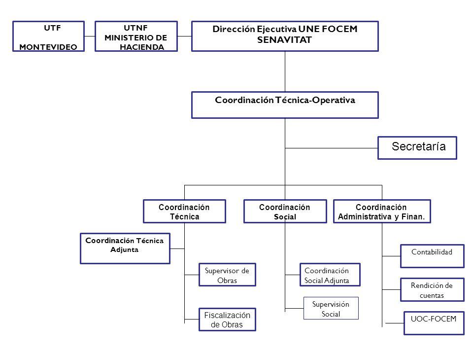 Secretaría Dirección Ejecutiva UNE FOCEM SENAVITAT