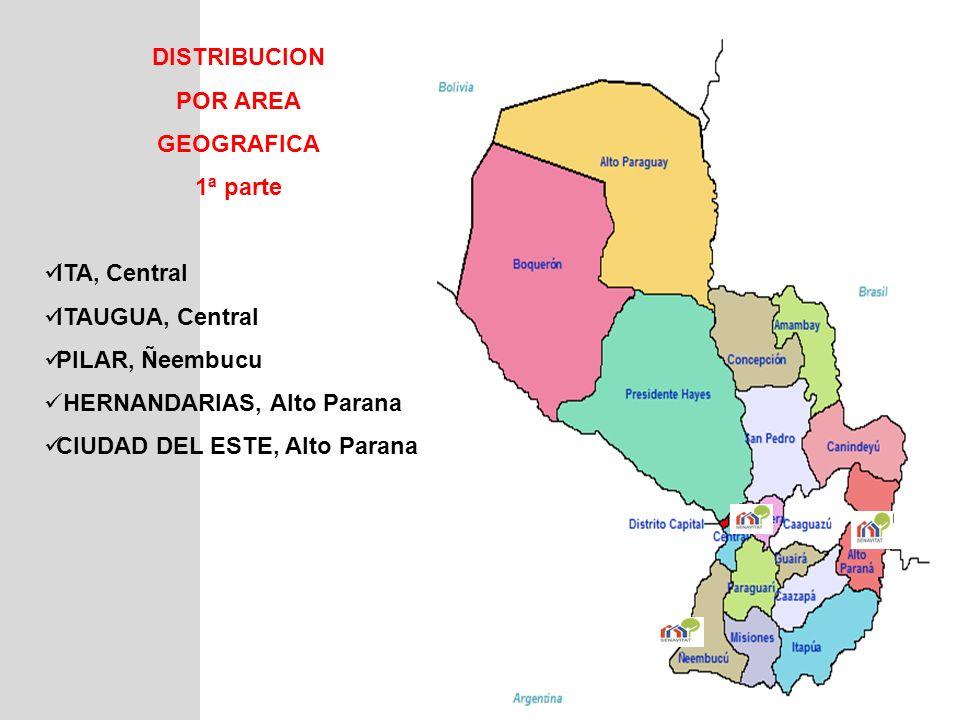 DISTRIBUCION POR AREA. GEOGRAFICA. 1ª parte. ITA, Central. ITAUGUA, Central. PILAR, Ñeembucu. HERNANDARIAS, Alto Parana.
