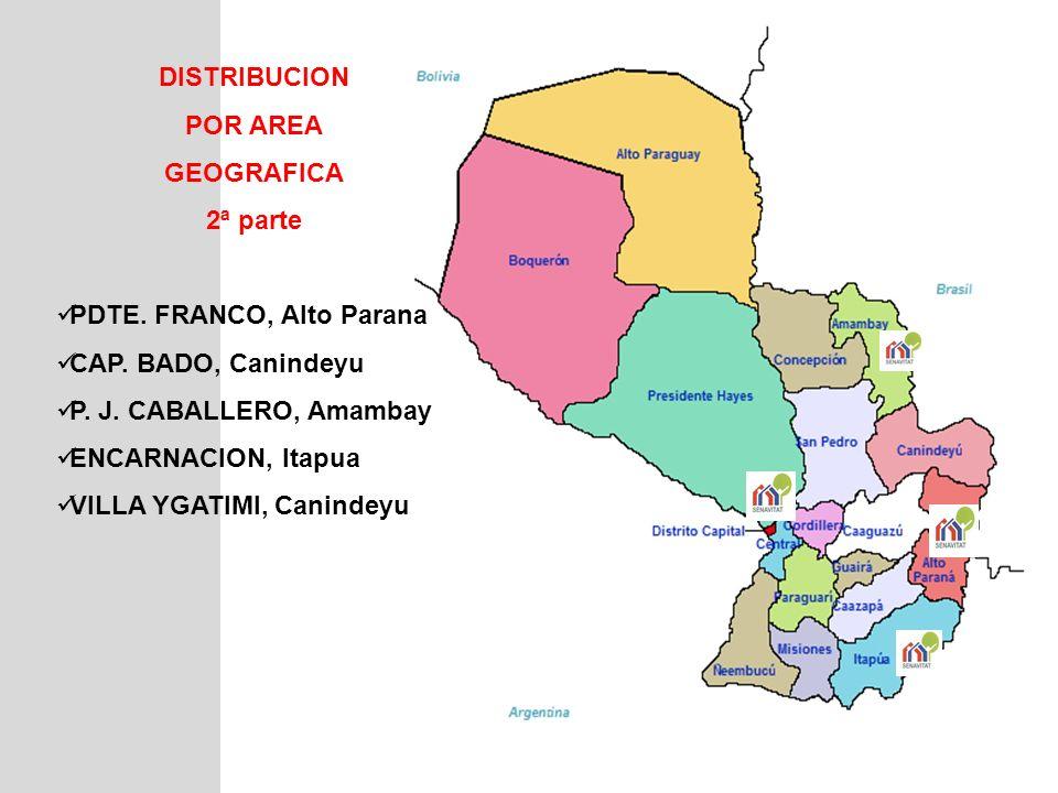 DISTRIBUCION POR AREA. GEOGRAFICA. 2ª parte. PDTE. FRANCO, Alto Parana. CAP. BADO, Canindeyu. P. J. CABALLERO, Amambay.
