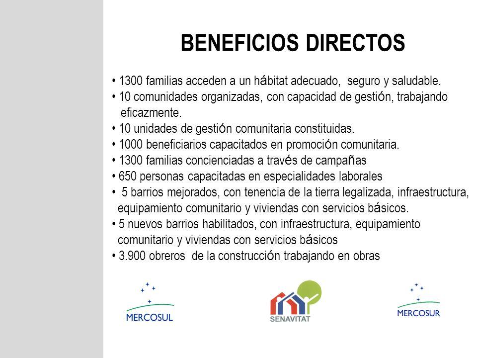 Beneficios Directos 1300 familias acceden a un hábitat adecuado, seguro y saludable.