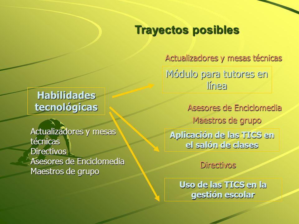 Trayectos posibles Módulo para tutores en línea