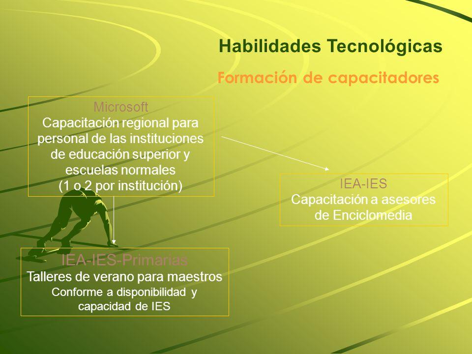 Habilidades Tecnológicas