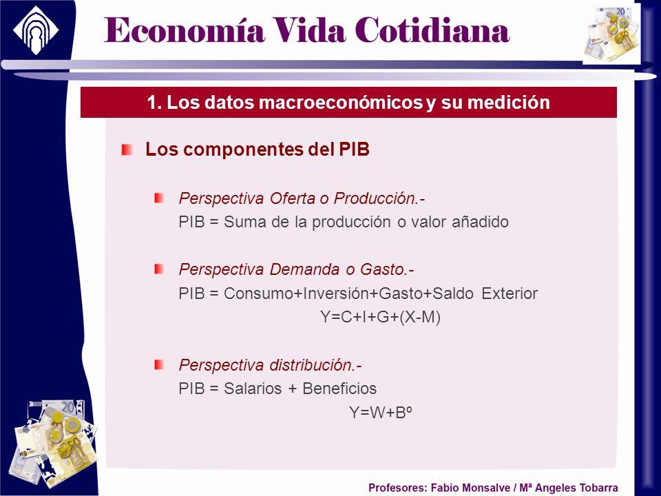 1. Los datos macroeconómicos y su medición
